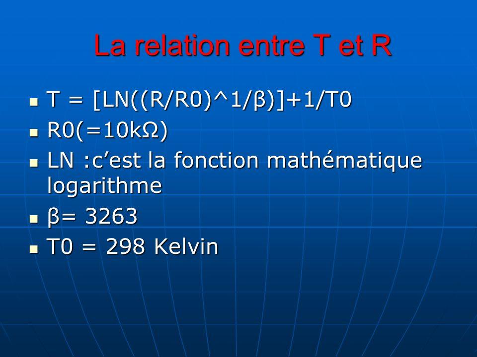 La relation entre T et R T = [LN((R/R0)^1/β)]+1/T0 R0(=10kΩ)